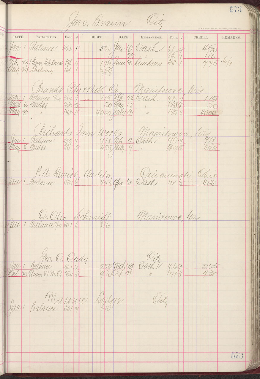 the state hamilton manufacturing company ledger 1899 personal